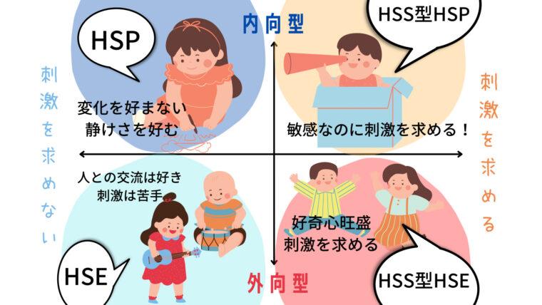 HSP4つのタイプ